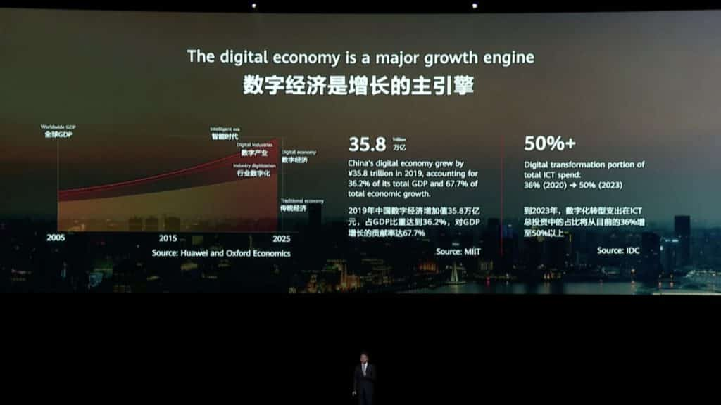 The digital economy is a major growth engine